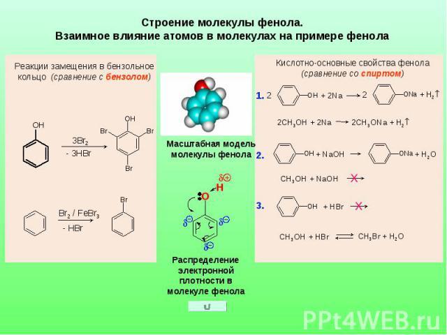 Строение молекулы фенола. Взаимное влияние атомов в молекулах на примере фенола Масштабная модель молекулы фенолаРаспределение электронной плотности в молекуле фенола