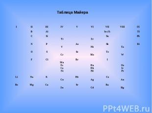 Таблица Майера