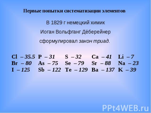 Первые попытки систематизации элементов В 1829 г немецкий химик Иоган Вольфганг Дёберейнер сформулировал закон триад.
