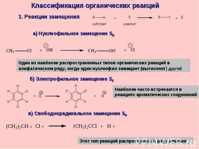 Классификация органических реакций1. Реакции замещенияа) Нуклеофильное замещение SNОдин из наиболее распространенных типов органических реакций в алифатическом ряду, когда один нуклеофил замещает (вытесняет) другойб) Электрофильное замещение SE Наиб…
