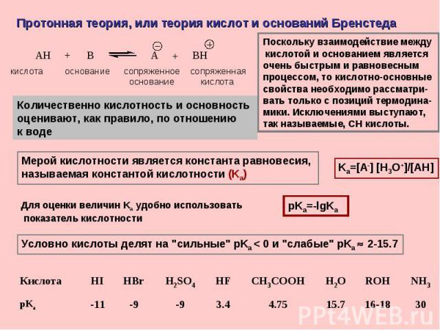 Протонная теория, или теория кислот и оснований Бренстеда Поскольку взаимодействие между кислотой и основанием является очень быстрым и равновеснымпроцессом, то кислотно-основные свойства необходимо рассматри-вать только с позиций термодина-мики. Ис…