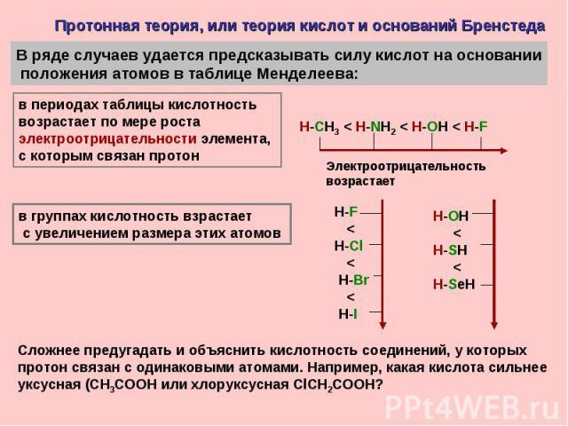 Протонная теория, или теория кислот и оснований Бренстеда В ряде случаев удается предсказывать силу кислот на основании положения атомов в таблице Менделеева:в периодах таблицы кислотность возрастает по мере роста электроотрицательности элемента, с …