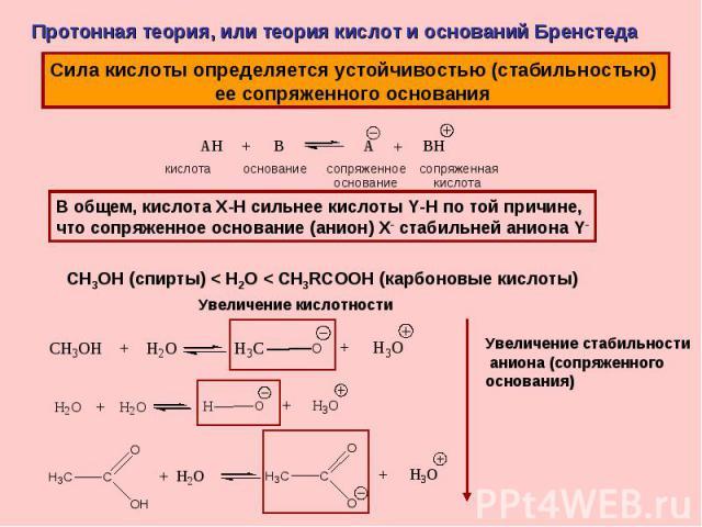 Протонная теория, или теория кислот и оснований Бренстеда Сила кислоты определяется устойчивостью (стабильностью) ее сопряженного основания В общем, кислота X-H сильнее кислоты Y-H по той причине, что сопряженное основание (анион) X- стабильней аниона Y-