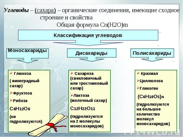 Углеводы – (сахара) – органические соединения, имеющие сходное строение и свойства Общая формула Сn(H2O)m