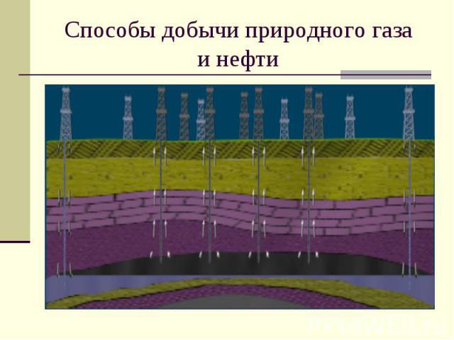 Способы добычи природного газаи нефти