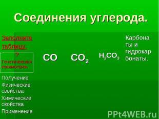 Соединения углерода.