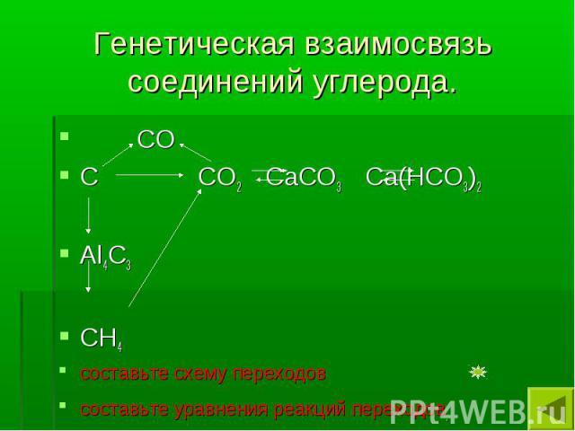 Генетическая взаимосвязь соединений углерода. СОС СО2 СаСО3 Са(НСО3)2 Аl4С3СН4составьте схему переходов составьте уравнения реакций переходов.