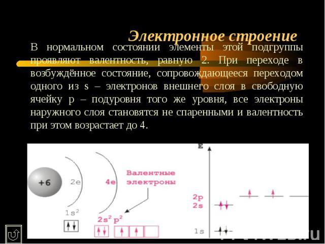 Электронное строение В нормальном состоянии элементы этой подгруппы проявляют валентность, равную 2. При переходе в возбуждённое состояние, сопровождающееся переходом одного из s – электронов внешнего слоя в свободную ячейку p – подуровня того же ур…