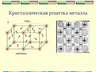 Кристаллическая решетка металла