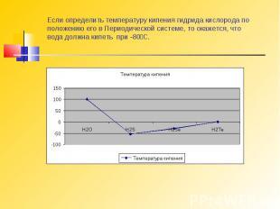 Если определить температуру кипения гидрида кислорода по положению его в Периоди