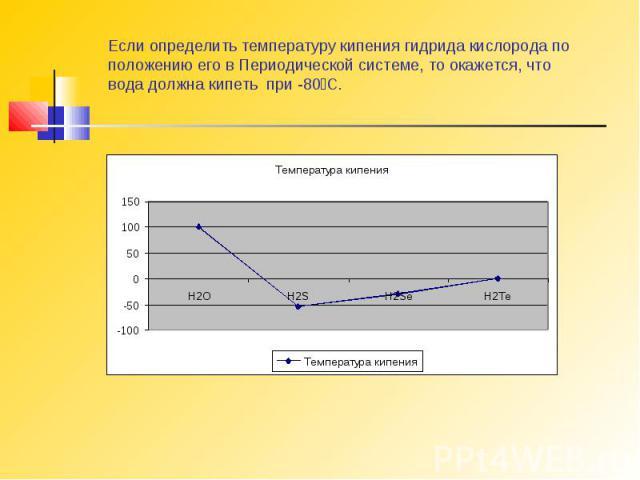 Если определить температуру кипения гидрида кислорода по положению его в Периодической системе, то окажется, что вода должна кипеть при -80⁰С.