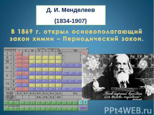 Д. И. Менделеев(1834-1907)В 1869 г. открыл основополагающий закон химии – Период