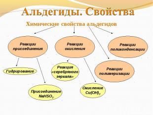 Альдегиды. Свойства Химические свойства альдегидов