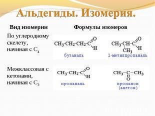 Альдегиды. Изомерия.