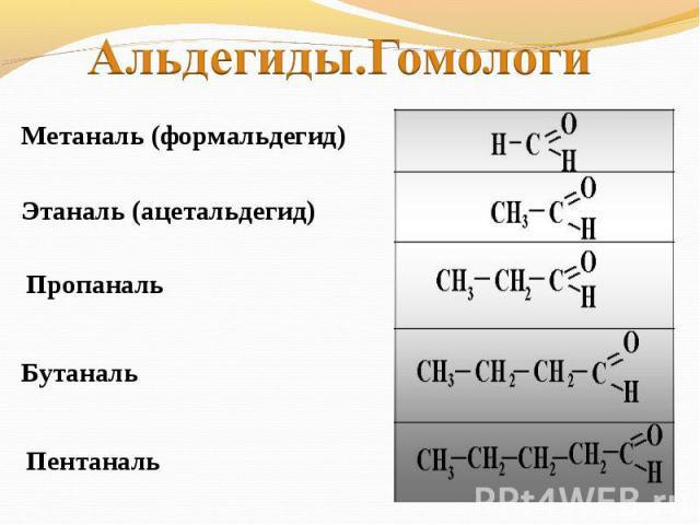Альдегиды.Гомологи