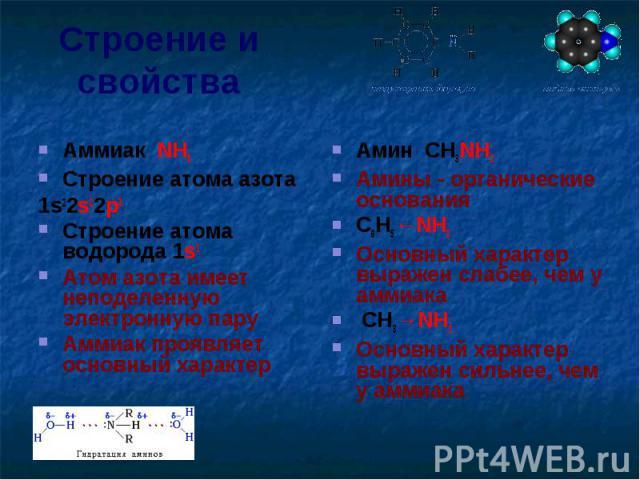 Строение и свойства Аммиак NH3 Строение атома азота 1s22s22p3 Строение атома водорода 1s1Атом азота имеет неподеленную электронную пару Аммиак проявляет основный характерАмин CH3NH2 Амины - органические основания C6H5←NH2Основный характер выражен сл…