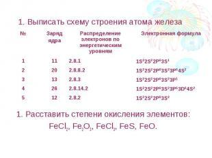 1. Выписать схему строения атома железа 1. Расставить степени окисления элементо