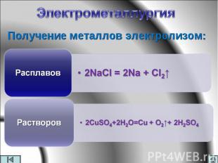 Получение металлов электролизом: