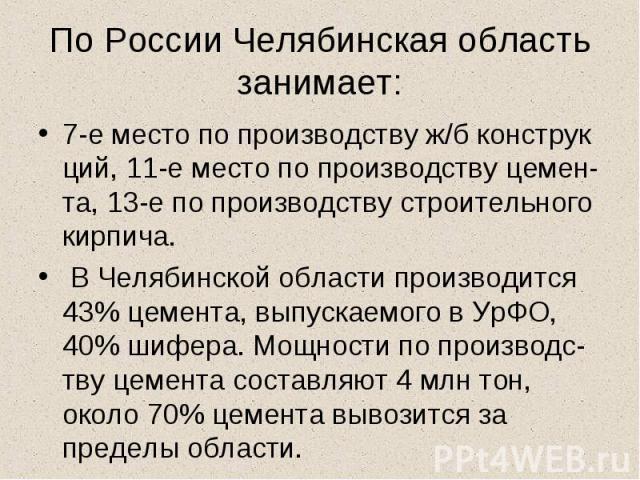 По России Челябинская область занимает: 7-е место по производству ж/б конструк ций, 11-е место по производству цемен- та, 13-е по производству строительного кирпича. В Челябинской области производится 43% цемента, выпускаемого в УрФО, 40% шифера. Мо…