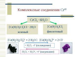 Комплексные соединения CrIII CrCl3 · 6H2O[Cr(H2O)4Cl2]Cl · 2H2O зеленый[Cr(H2O)6