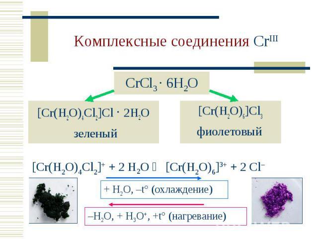 Комплексные соединения CrIII CrCl3 · 6H2O[Cr(H2O)4Cl2]Cl · 2H2O зеленый[Cr(H2O)6]Cl3 фиолетовый