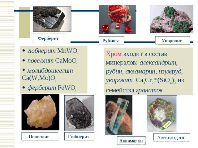 гюбнерит MnWO4 повеллит CaMoO4 молибдошеелит Ca(W,Mo)O4 ферберит FeWO4Хром входит в состав минералов: александрит, рубин, аквамарин, изумруд, уваровит Ca3Cr2III(SiO4)3 из семейства гранатов