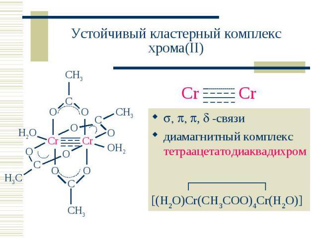 Устойчивый кластерный комплекс хрома(II) , -связи диамагнитный комплекс тетраацетатодиаквадихром