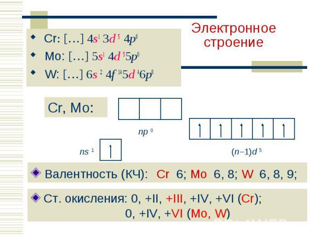 Электронное строение Валентность (КЧ): Cr 6; Mo 6, 8; W 6, 8, 9; Ст. окисления: 0, +II, +III, +IV, +VI (Cr); 0, +IV, +VI (Mo, W)
