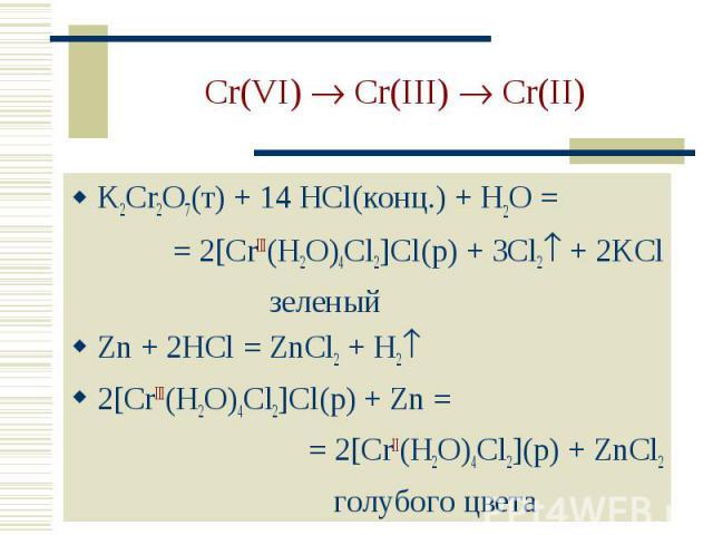 Cr(VI) Cr(III) Cr(II) K2Cr2O7(т) + 14 HCl(конц.) + H2O = = 2[CrIII(H2O)4Cl2]Cl(р) + 3Cl2 + 2KCl зеленыйZn + 2HCl = ZnCl2 + H22[CrIII(H2O)4Cl2]Cl(р) + Zn = = 2[CrII(H2O)4Cl2](р) + ZnCl2 голубого цвета