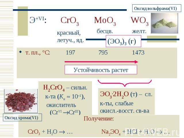 Оксид вольфрама(VI)Устойчивость растет