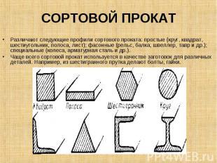 СОРТОВОЙ ПРОКАТ Различают следующие профили сортового проката: простые {круг, кв