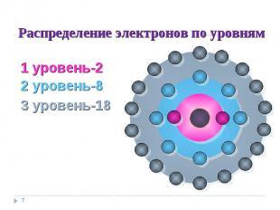 Распределение электронов по уровням 1 уровень-22 уровень-83 уровень-18