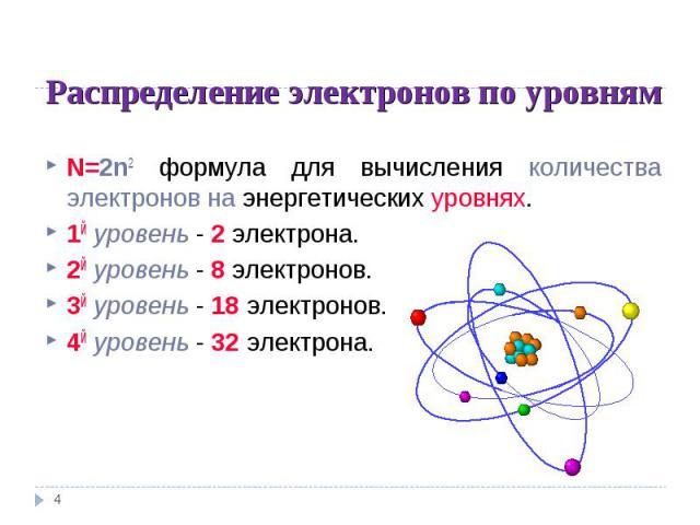 Распределение электронов по уровням N=2n2 формула для вычисления количества электронов на энергетических уровнях.1Й уровень - 2 электрона.2Й уровень - 8 электронов.3Й уровень - 18 электронов.4Й уровень - 32 электрона.