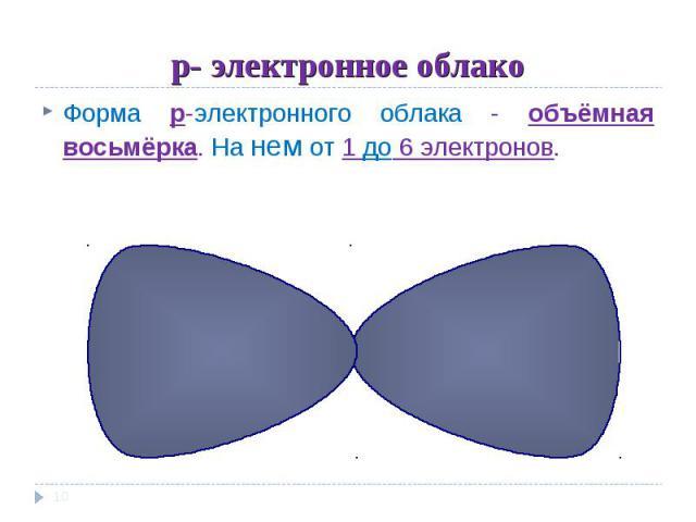 p- электронное облако Форма p-электронного облака - объёмная восьмёрка. На нем от 1 до 6 электронов.