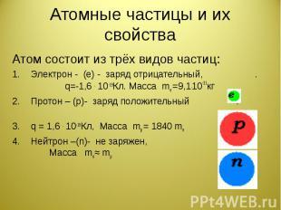 Атомные частицы и их свойства Атом состоит из трёх видов частиц:Электрон - (е) -