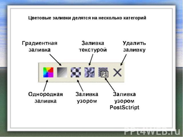 Цветовые заливки делятся на несколько категорий