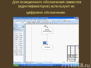 Для позиционного обозначения символов (идентификаторов) используют их цифровое о