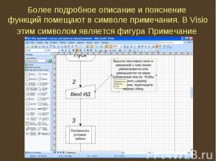 Более подробное описание и пояснение функций помещают в символе примечания. В Vi
