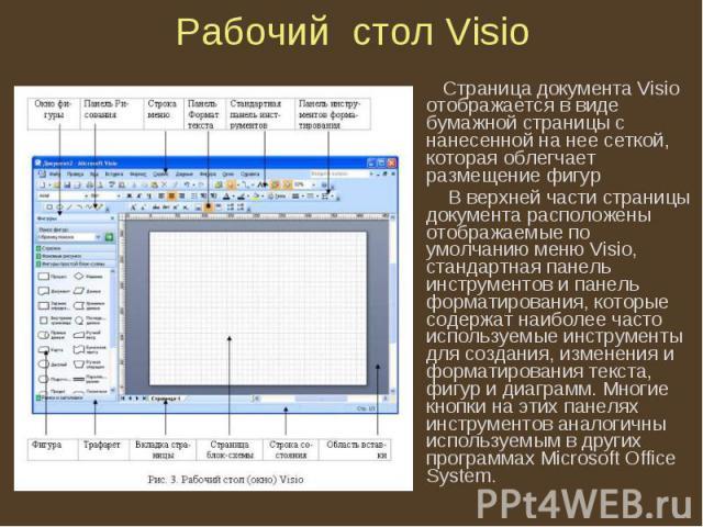 Рабочий стол Visio Страница документа Visio отображается в виде бумажной страницы с нанесенной на нее сеткой, которая облегчает размещение фигур В верхней части страницы документа расположены отображаемые по умолчанию меню Visio, стандартная панель …