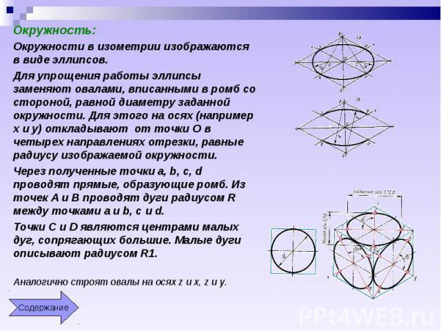 Окружность:Окружности в изометрии изображаются в виде эллипсов.Для упрощения работы эллипсы заменяют овалами, вписанными в ромб со стороной, равной диаметру заданной окружности. Для этого на осях (например x и y) откладывают от точки О в четырех нап…