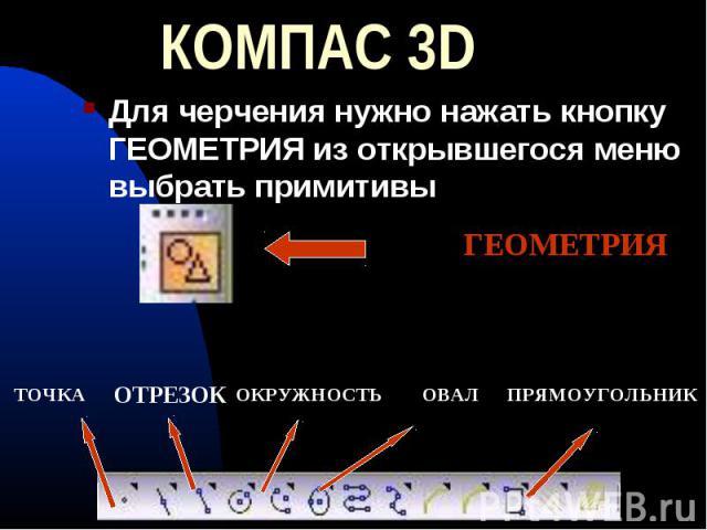 КОМПАС 3D Для черчения нужно нажать кнопку ГЕОМЕТРИЯ из открывшегося меню выбрать примитивы