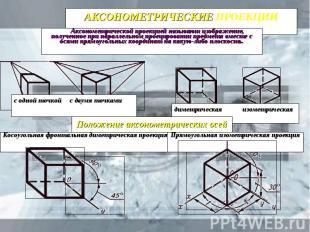 АКСОНОМЕТРИЧЕСКИЕ ПРОЕКЦИИАксонометрической проекцией называют изображение, полу