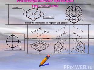 Изометрическая проекция окружности
