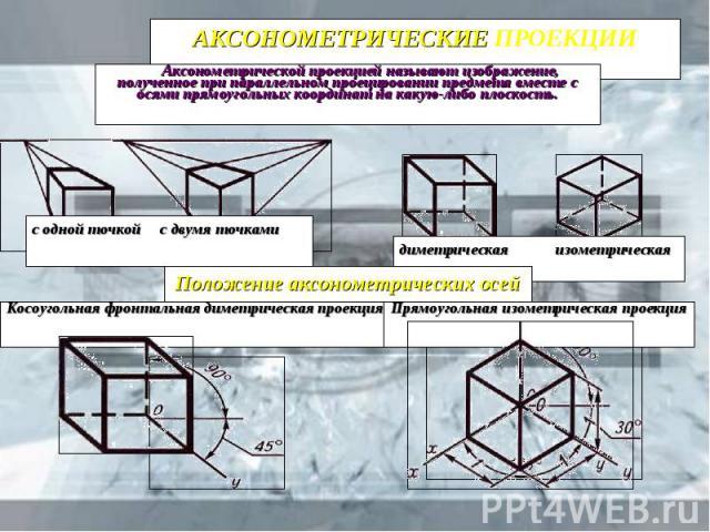 АКСОНОМЕТРИЧЕСКИЕ ПРОЕКЦИИАксонометрической проекцией называют изображение, полученное при параллельном проецировании предмета вместе с осями прямоугольных координат на какую-либо плоскость.с одной точкой с двумя точкамиПоложение аксонометрических о…