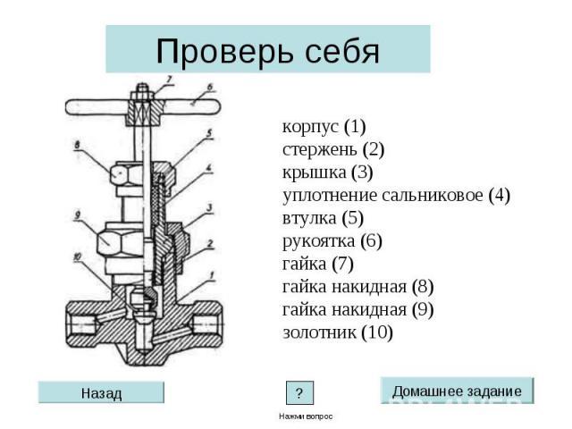 Проверь себя корпус (1)стержень (2)крышка (3)уплотнение сальниковое (4) втулка (5)рукоятка (6)гайка (7)гайка накидная (8)гайка накидная (9)золотник (10)