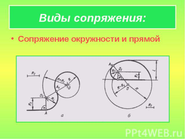 Виды сопряжения: Сопряжение окружности и прямой