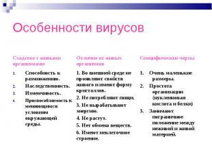Особенности вирусов