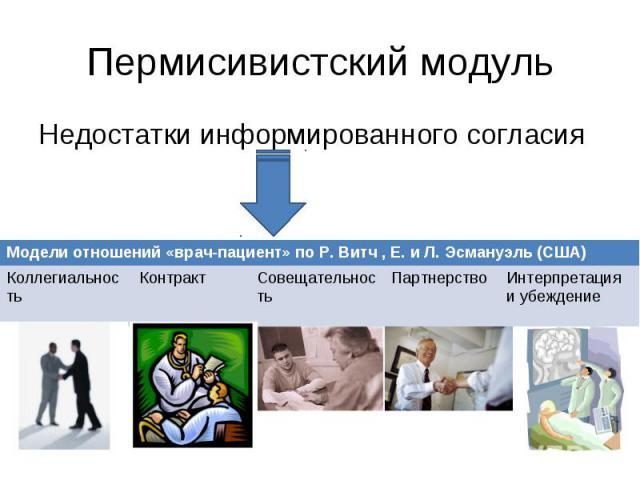 Пермисивистский модуль Недостатки информированного согласия
