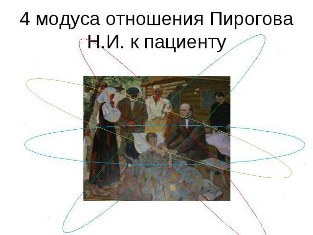 4 модуса отношения Пирогова Н.И. к пациенту