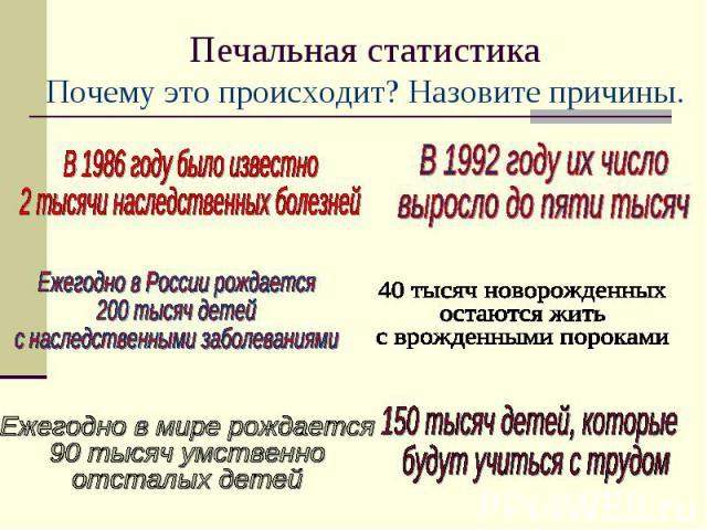 Печальная статистикаПочему это происходит? Назовите причины. В 1986 году было известно2 тысячи наследственных болезнейВ 1992 году их числовыросло до пяти тысячЕжегодно в России рождается 200 тысяч детейс наследственными заболеваниями40 тысяч новорож…